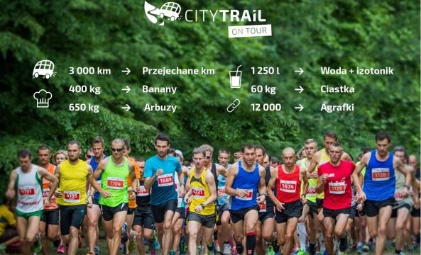 Ponad 2500 uczestników letniej edycji CITY TRAIL